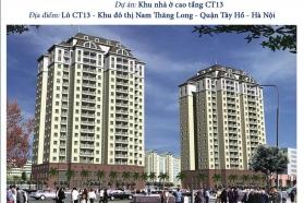 Khu đô thị mới CIPUTRA